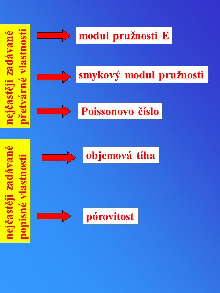 modul pružnosti E nejčastěji zadávané. přetvárné vlastnosti. smykový modul pružnosti. Poissonovo číslo.