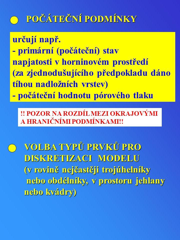 - primární (počáteční) stav napjatosti v horninovém prostředí