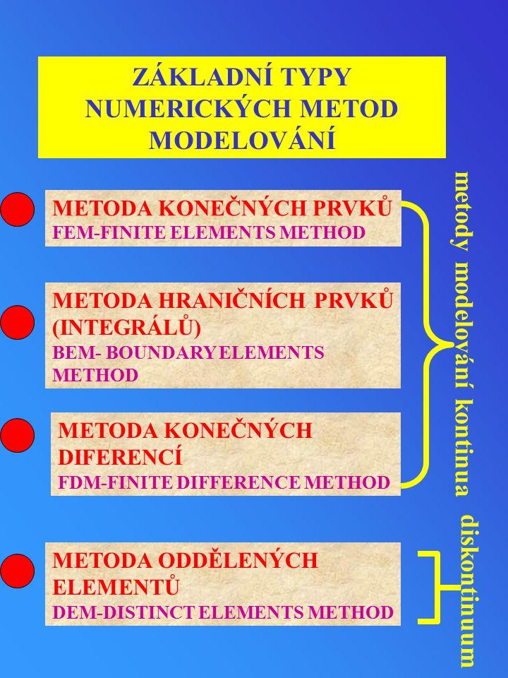 ZÁKLADNÍ TYPY NUMERICKÝCH METOD MODELOVÁNÍ
