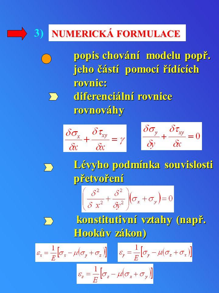 popis chování modelu popř. jeho částí pomocí řídících rovnic: