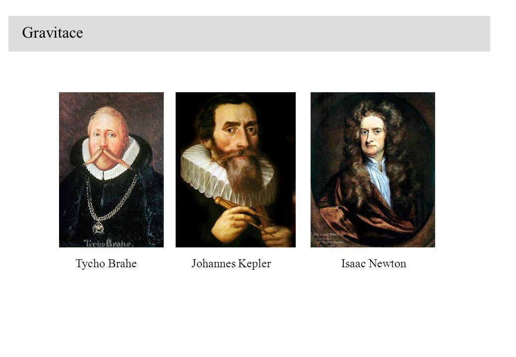 Gravitace Johannes Kepler Isaac Newton Tycho Brahe