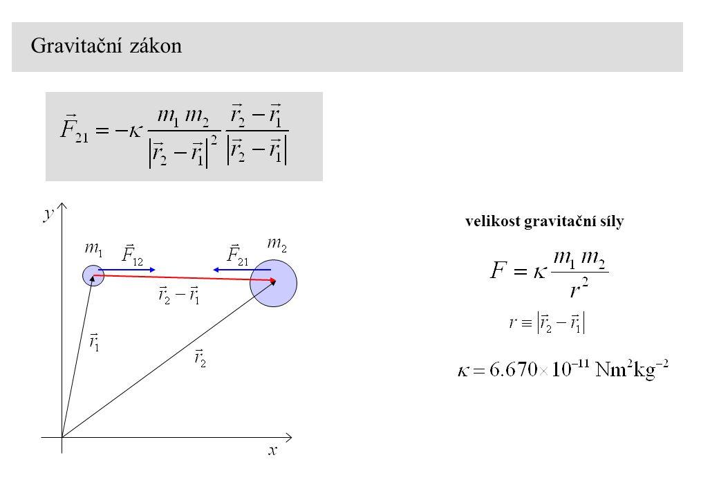 Gravitační zákon velikost gravitační síly