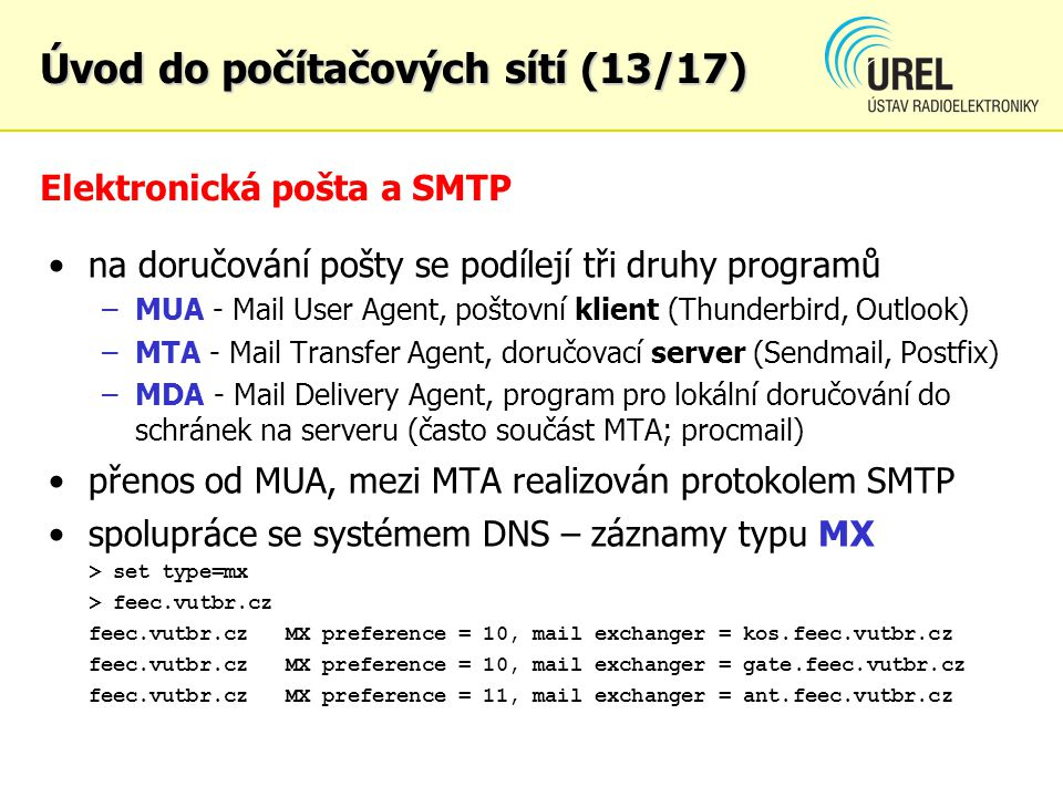 Elektronická pošta a SMTP