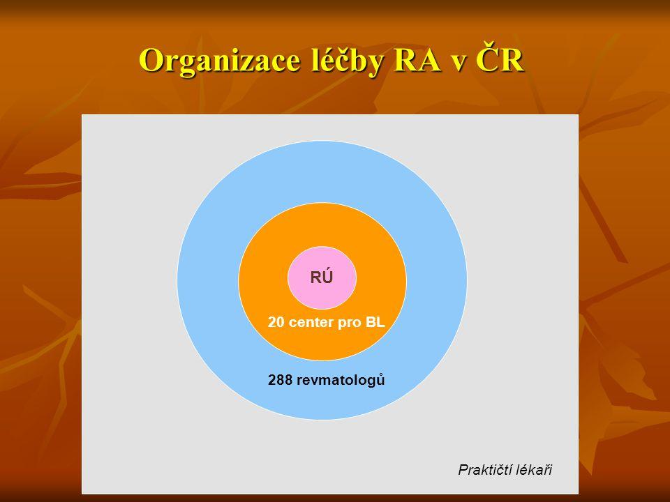 Organizace léčby RA v ČR
