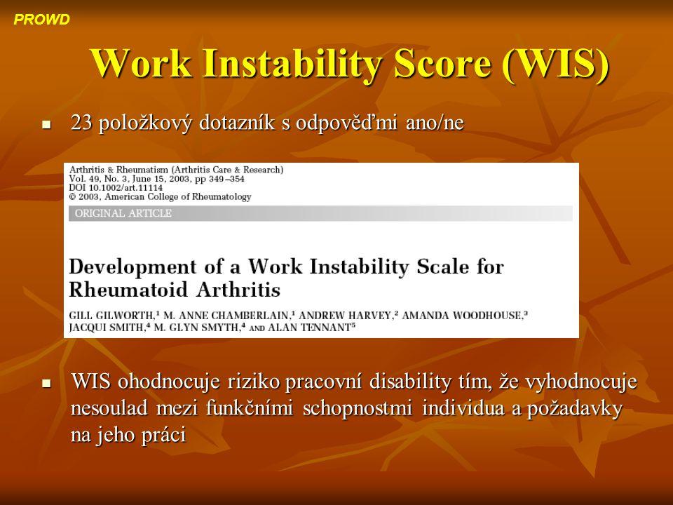 Work Instability Score (WIS)