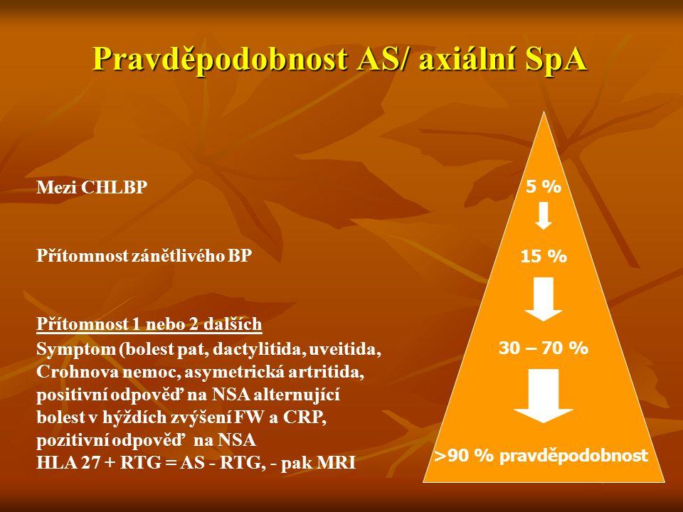 Pravděpodobnost AS/ axiální SpA