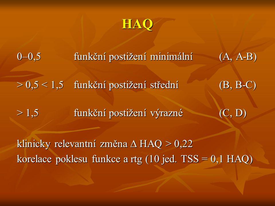 HAQ 0–0,5 funkční postižení minimální (A, A-B)