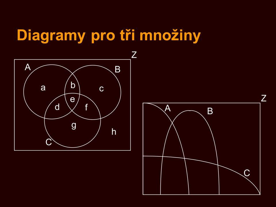 Diagramy pro tři množiny