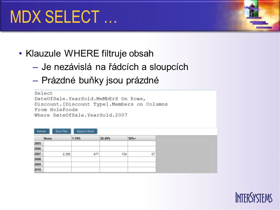 MDX SELECT … Klauzule WHERE filtruje obsah