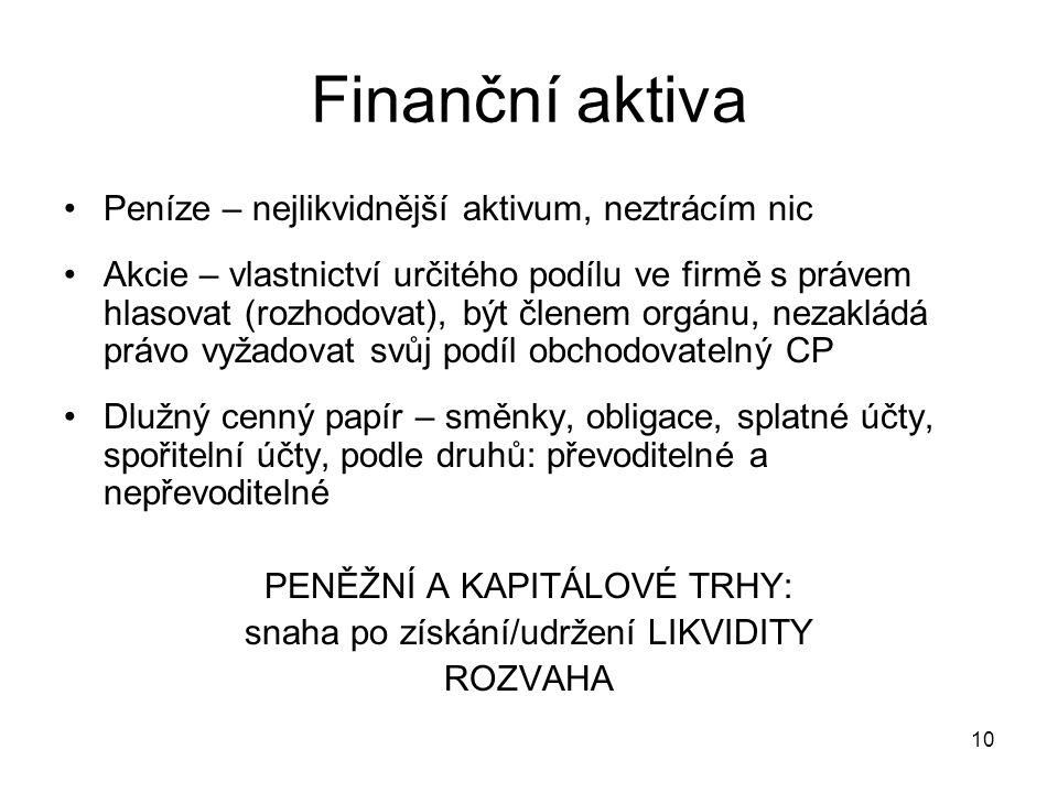 Finanční aktiva Peníze – nejlikvidnější aktivum, neztrácím nic