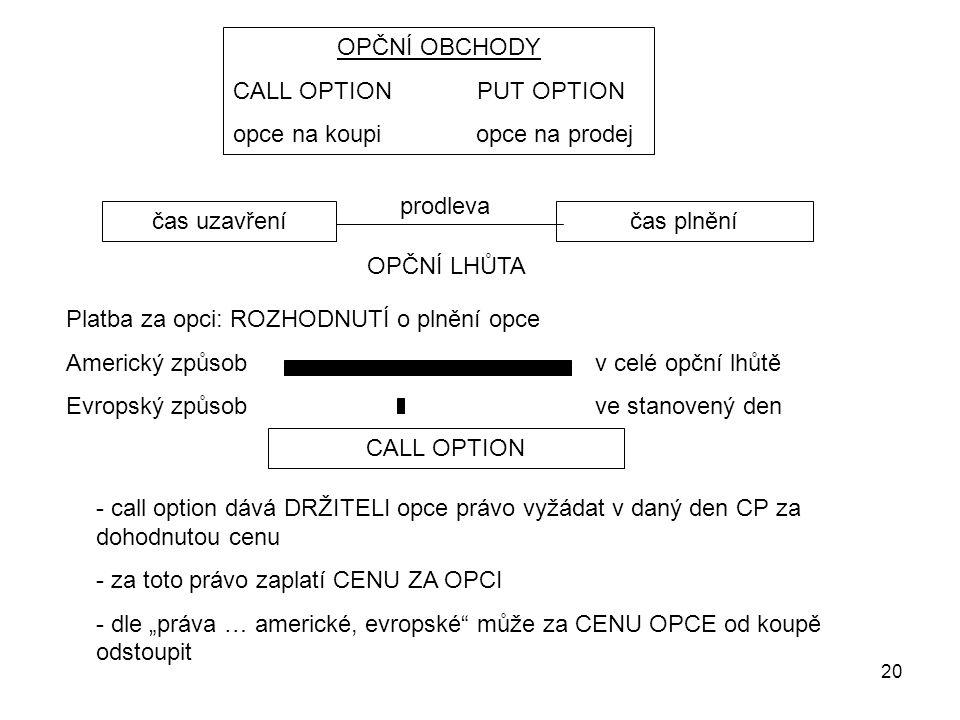 OPČNÍ OBCHODY CALL OPTION PUT OPTION. opce na koupi opce na prodej. prodleva.