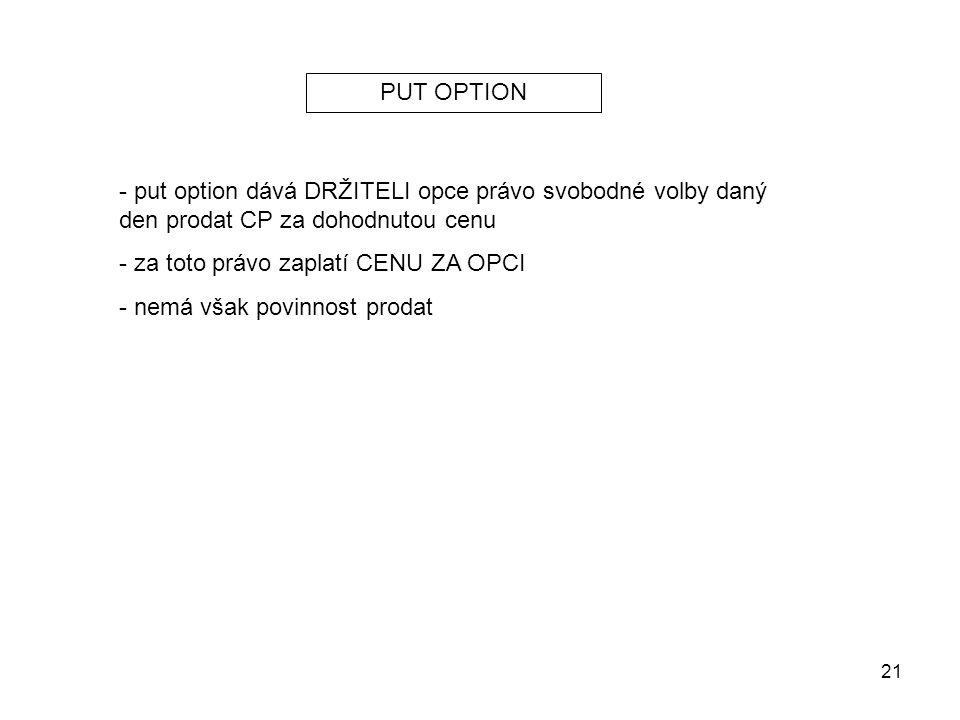 PUT OPTION put option dává DRŽITELI opce právo svobodné volby daný den prodat CP za dohodnutou cenu.