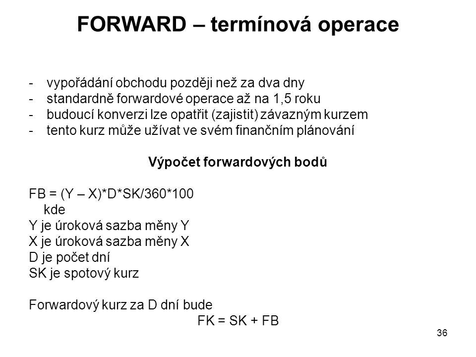 FORWARD – termínová operace Výpočet forwardových bodů