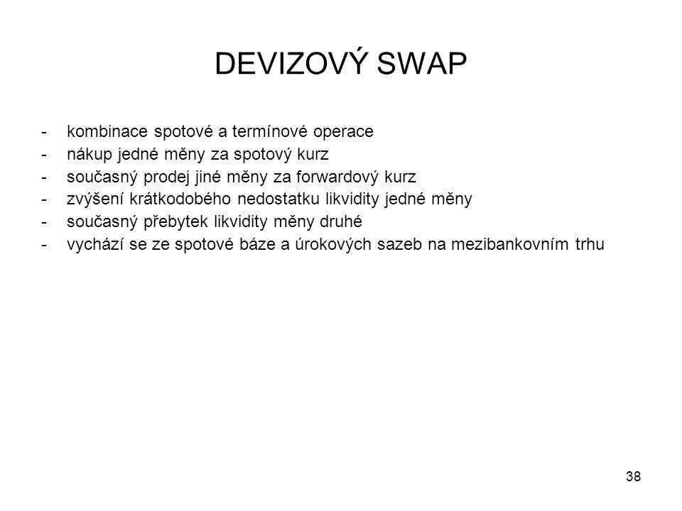 DEVIZOVÝ SWAP kombinace spotové a termínové operace