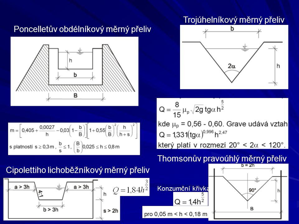 Trojúhelníkový měrný přeliv Poncelletův obdélníkový měrný přeliv