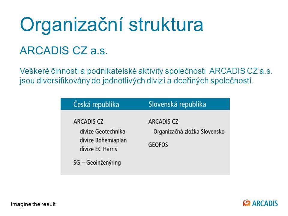 Organizační struktura ARCADIS CZ a.s.