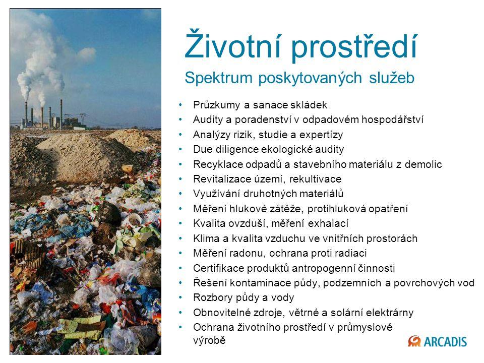 Životní prostředí Spektrum poskytovaných služeb