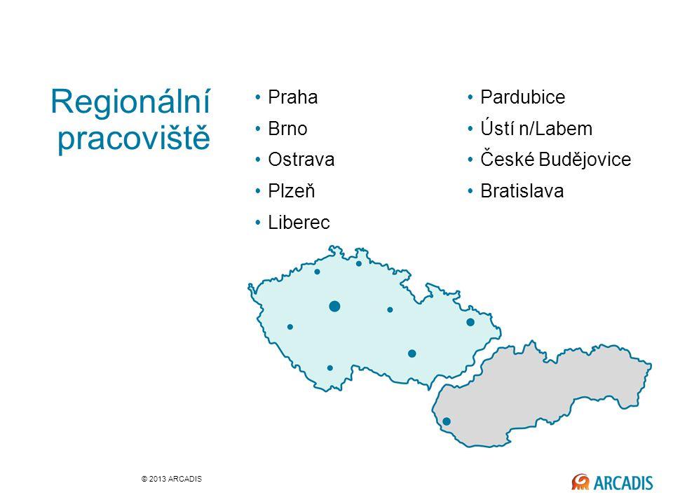 Regionální pracoviště