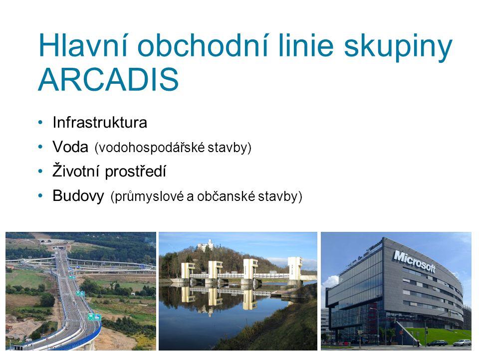 Hlavní obchodní linie skupiny ARCADIS