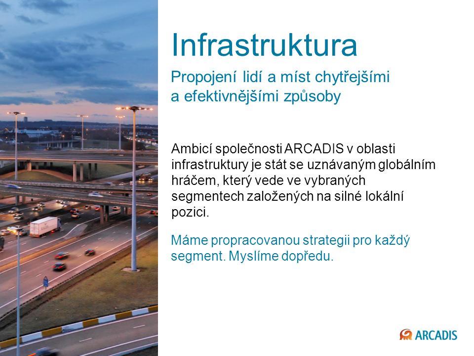 Infrastruktura Propojení lidí a míst chytřejšími a efektivnějšími způsoby.