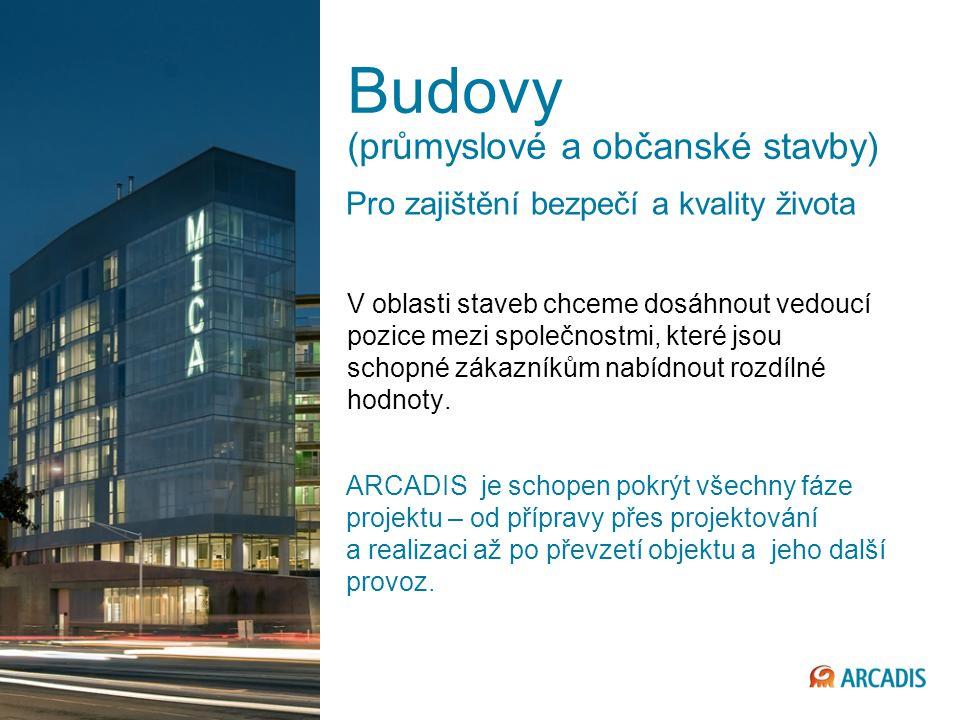 Budovy (průmyslové a občanské stavby)