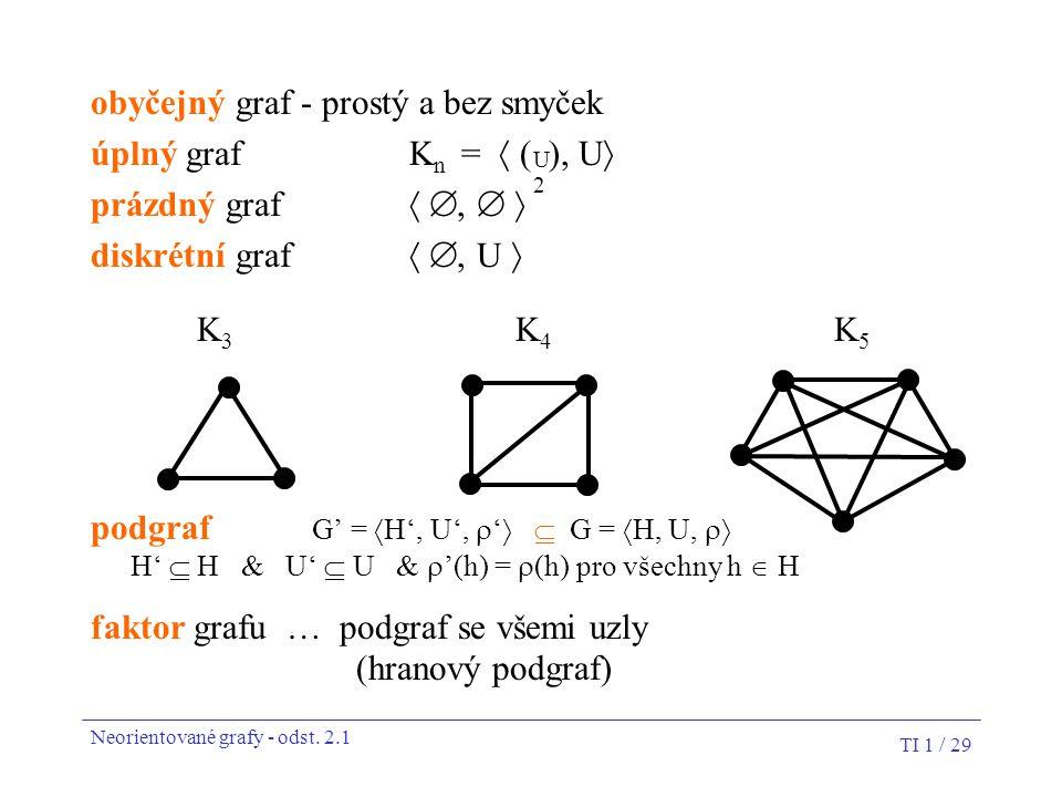 obyčejný graf - prostý a bez smyček úplný graf Kn =  ( ), U