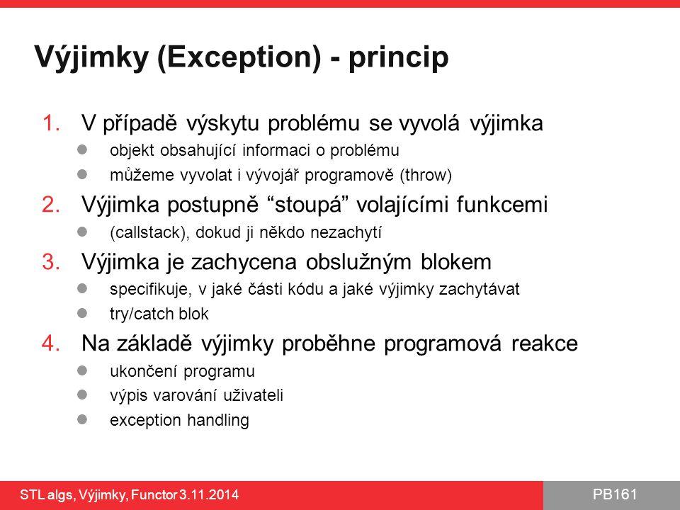 Výjimky (Exception) - princip