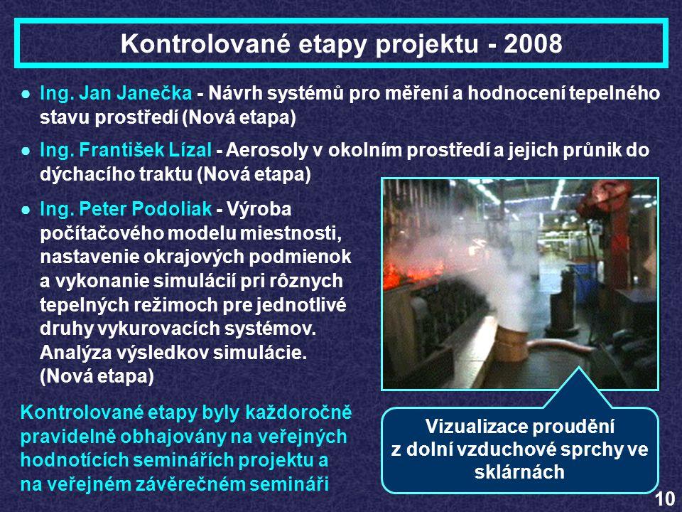 Kontrolované etapy projektu - 2008