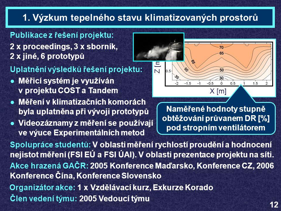 1. Výzkum tepelného stavu klimatizovaných prostorů
