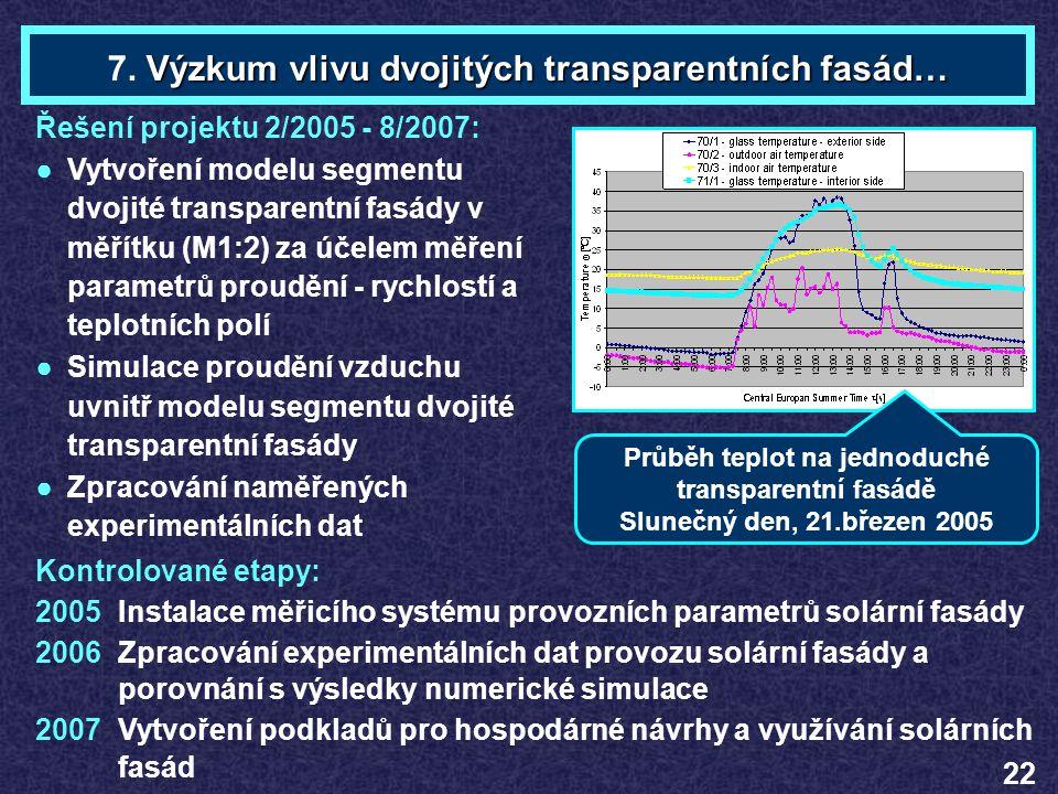7. Výzkum vlivu dvojitých transparentních fasád…