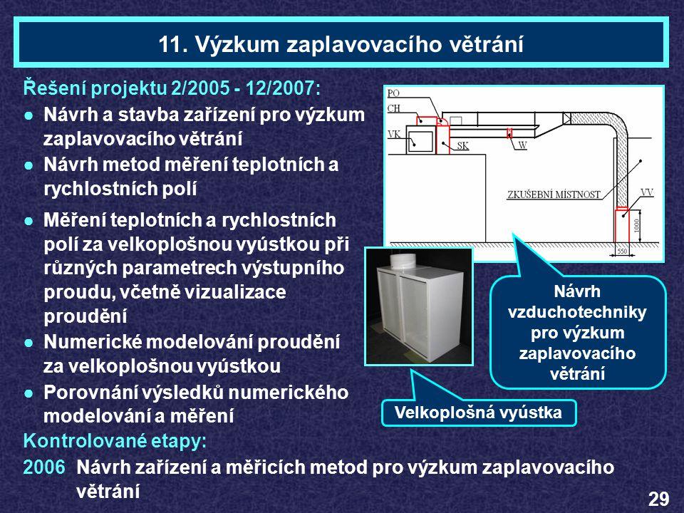 Ing. Alena BYSTŘICKÁ Téma 11