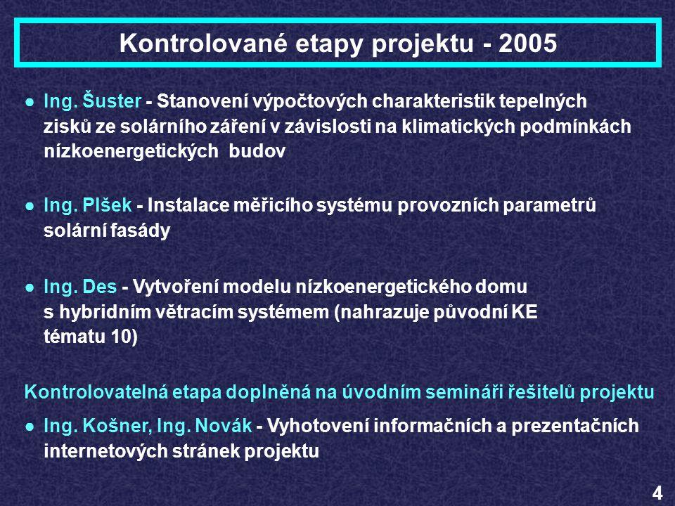 Kontrolované etapy projektu - 2005