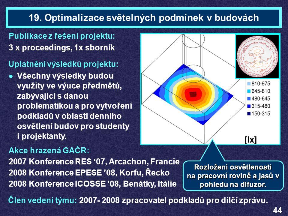 19. Optimalizace světelných podmínek v budovách