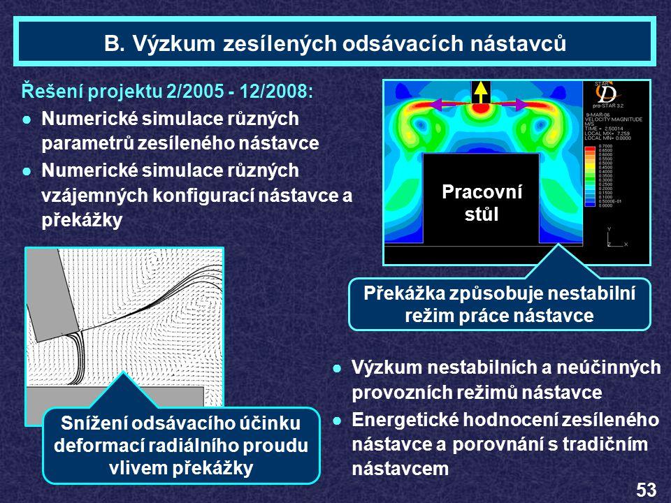 Ing. Vladimír KREJČÍ Téma B
