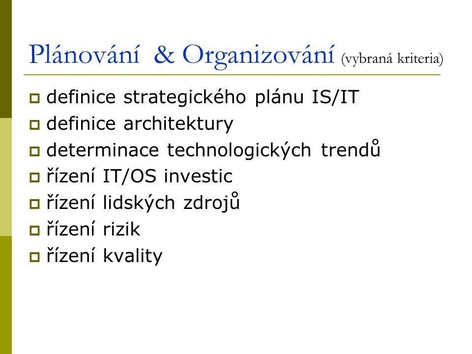 Plánování & Organizování (vybraná kriteria)