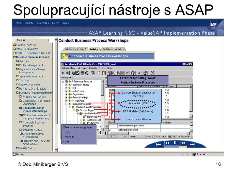 Spolupracující nástroje s ASAP