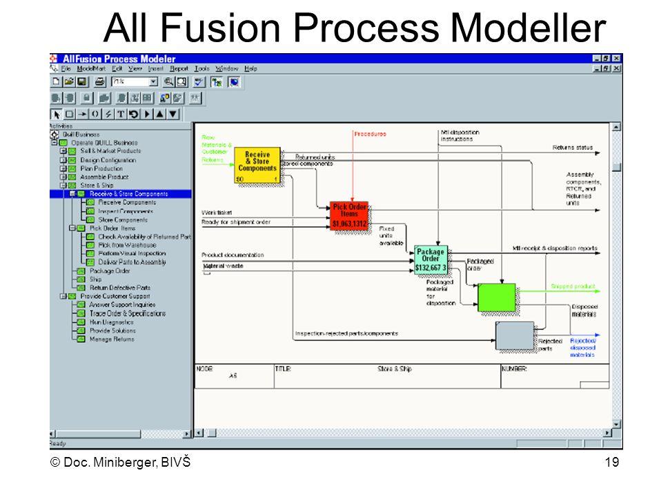 All Fusion Process Modeller