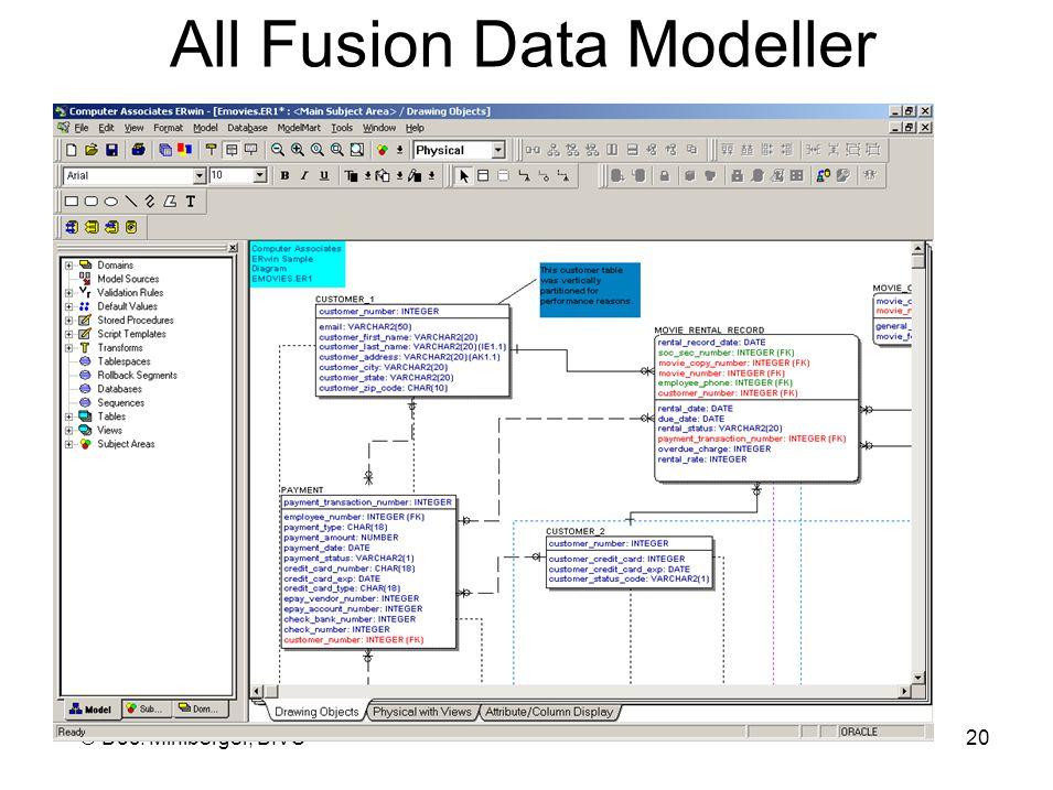 All Fusion Data Modeller