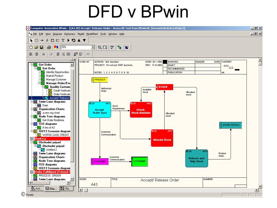 DFD v BPwin
