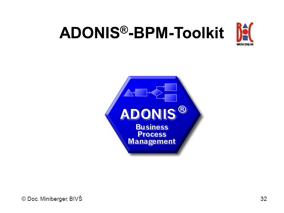 ADONIS®-BPM-Toolkit