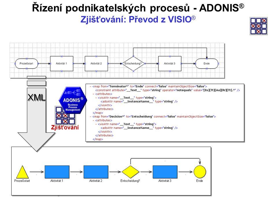 Řízení podnikatelských procesů - ADONIS® Zjišťování: Převod z VISIO®