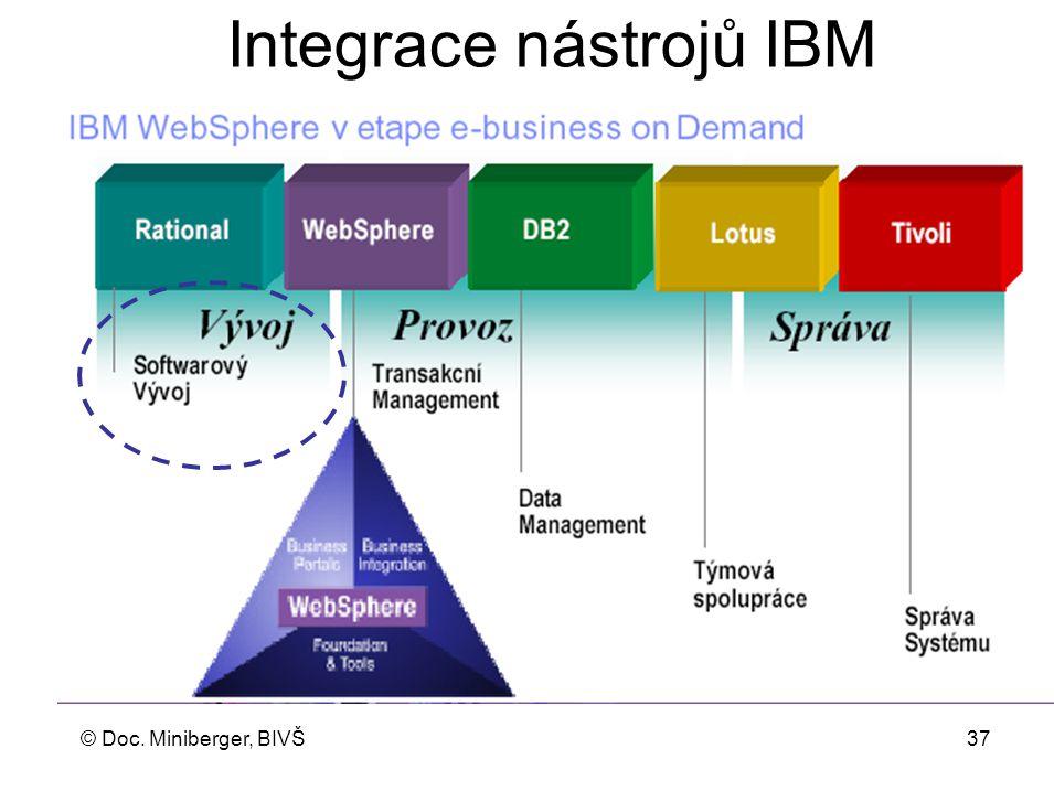 Integrace nástrojů IBM