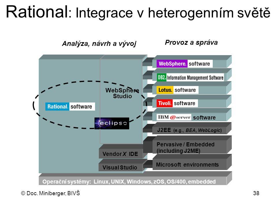 Rational: Integrace v heterogenním světě