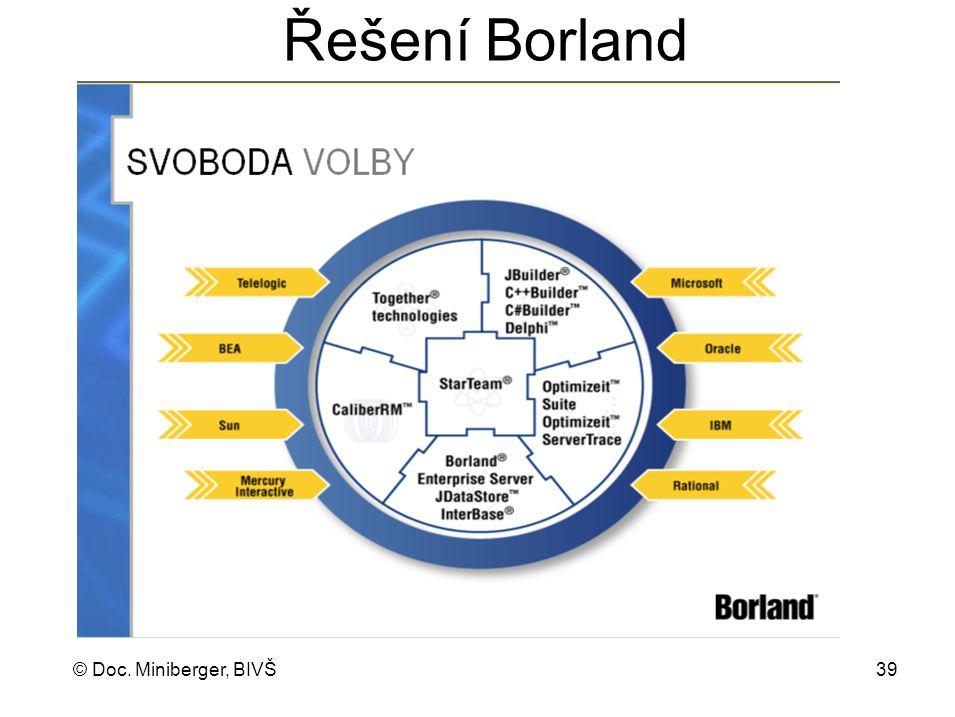 Řešení Borland