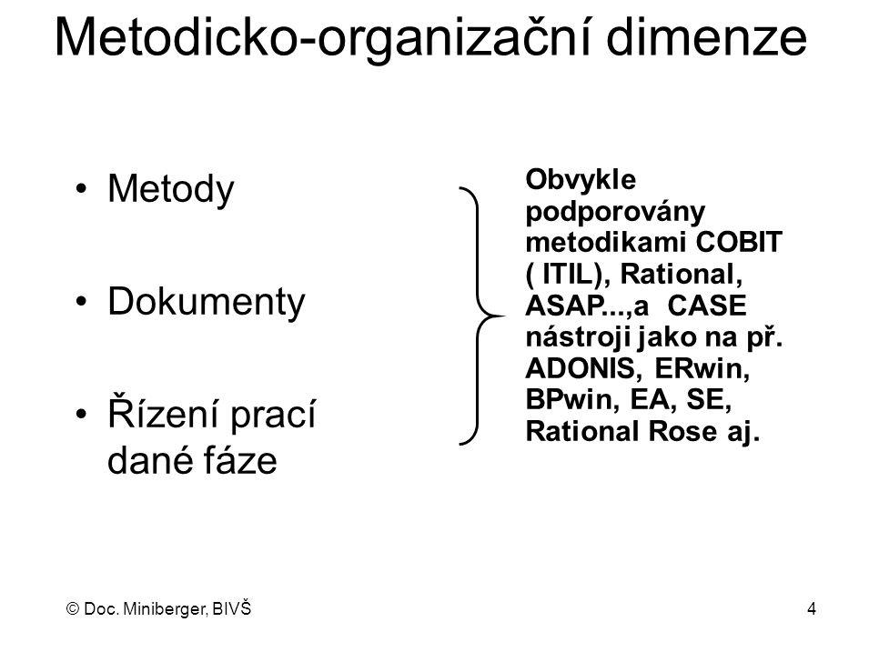 Metodicko-organizační dimenze