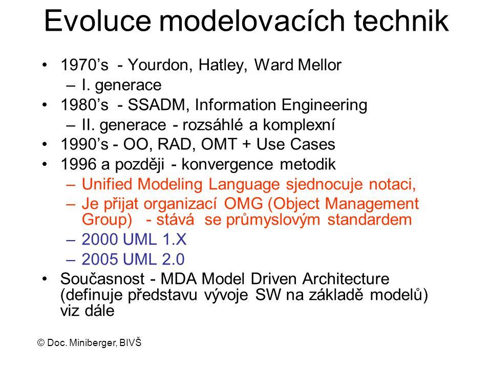 Evoluce modelovacích technik
