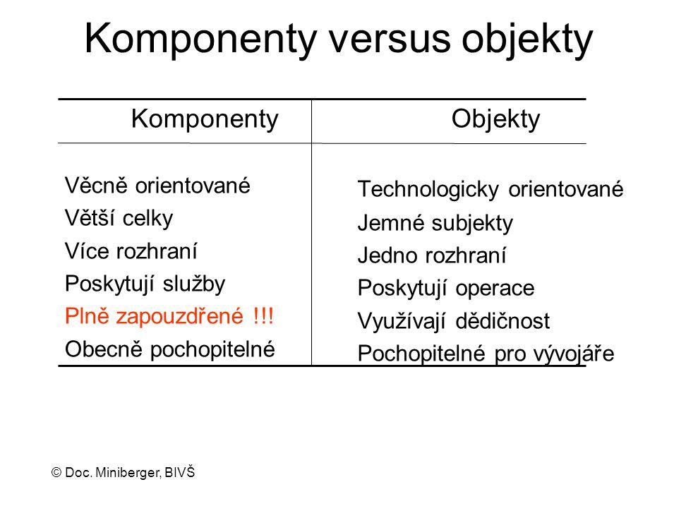 Komponenty versus objekty