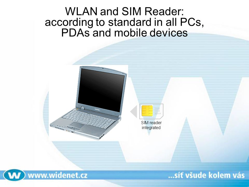 WLAN and SIM Reader: according to standard in all PCs, PDAs and mobile devices