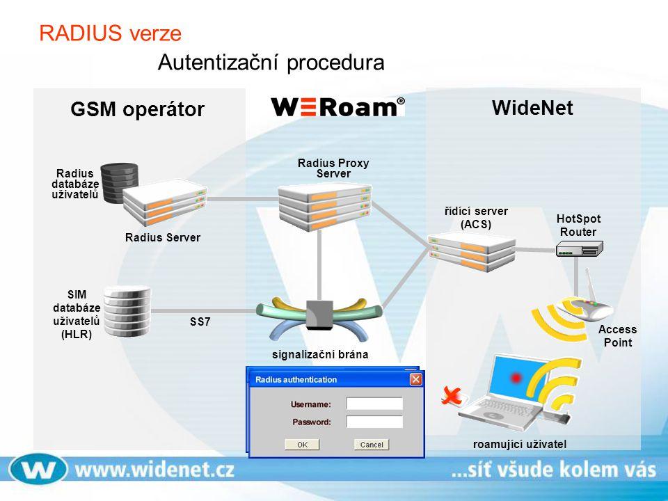 Radius databáze uživatelů SIM databáze uživatelů (HLR)