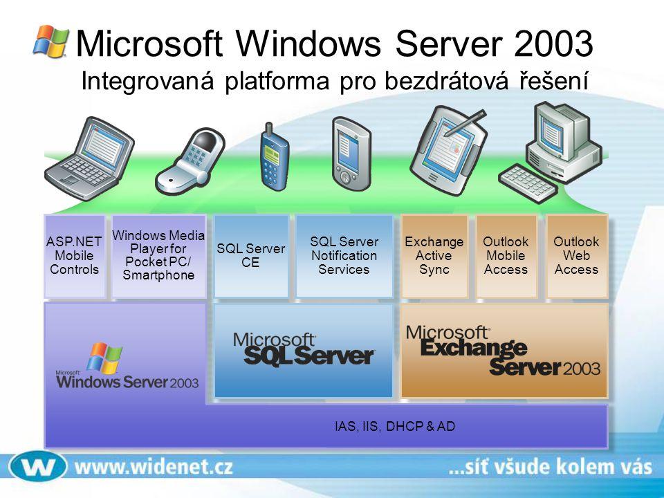 Microsoft Windows Server 2003 Integrovaná platforma pro bezdrátová řešení